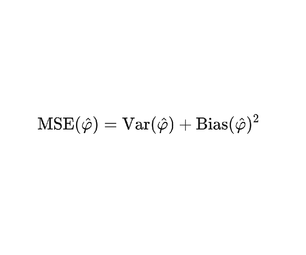 the multivariate bias-variance decomposition